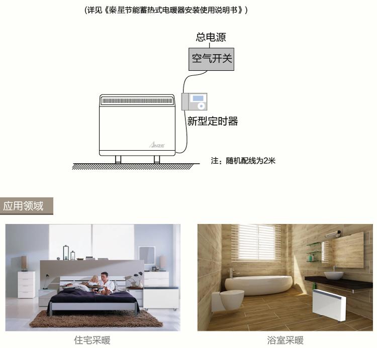 蓄熱式電暖器安裝示意圖
