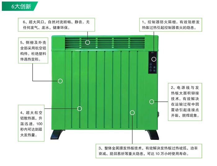 秦星蓄熱式電暖器6大創新