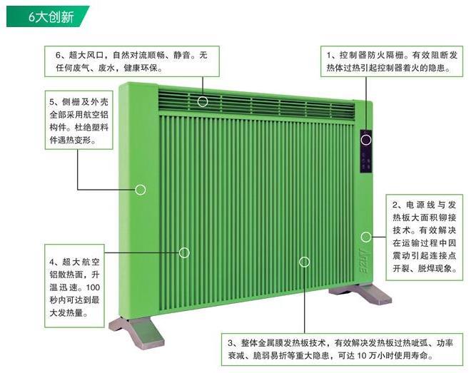 智能電暖器6大創新