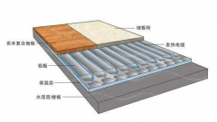电采暖的应用领域有哪些
