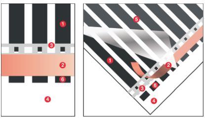電熱膜構造圖
