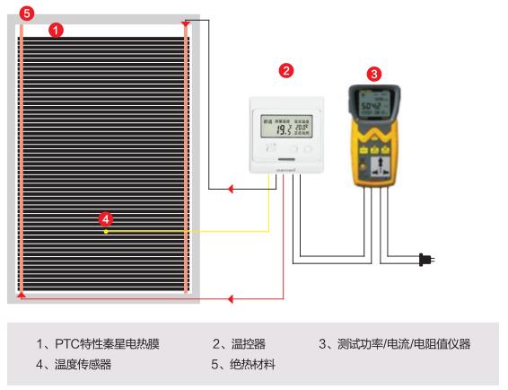 電熱膜安裝構造圖