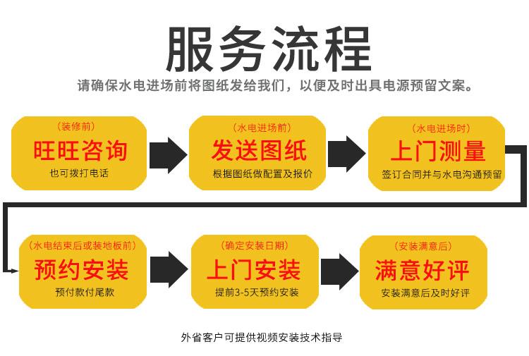 發熱電纜服務流程